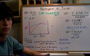 Engineering Explained: výkon a krútiaci moment