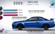 História Nissan Skyline siaha ešte do čias Prince Motors