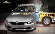 Otázky a odpovede o Euro NCAP č.2