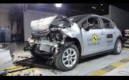 Otázky a odpovede o Euro NCAP č.3