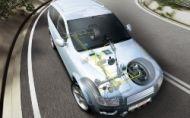 Viete ako funguje ESP / ESC stabilizačný systém v autách?